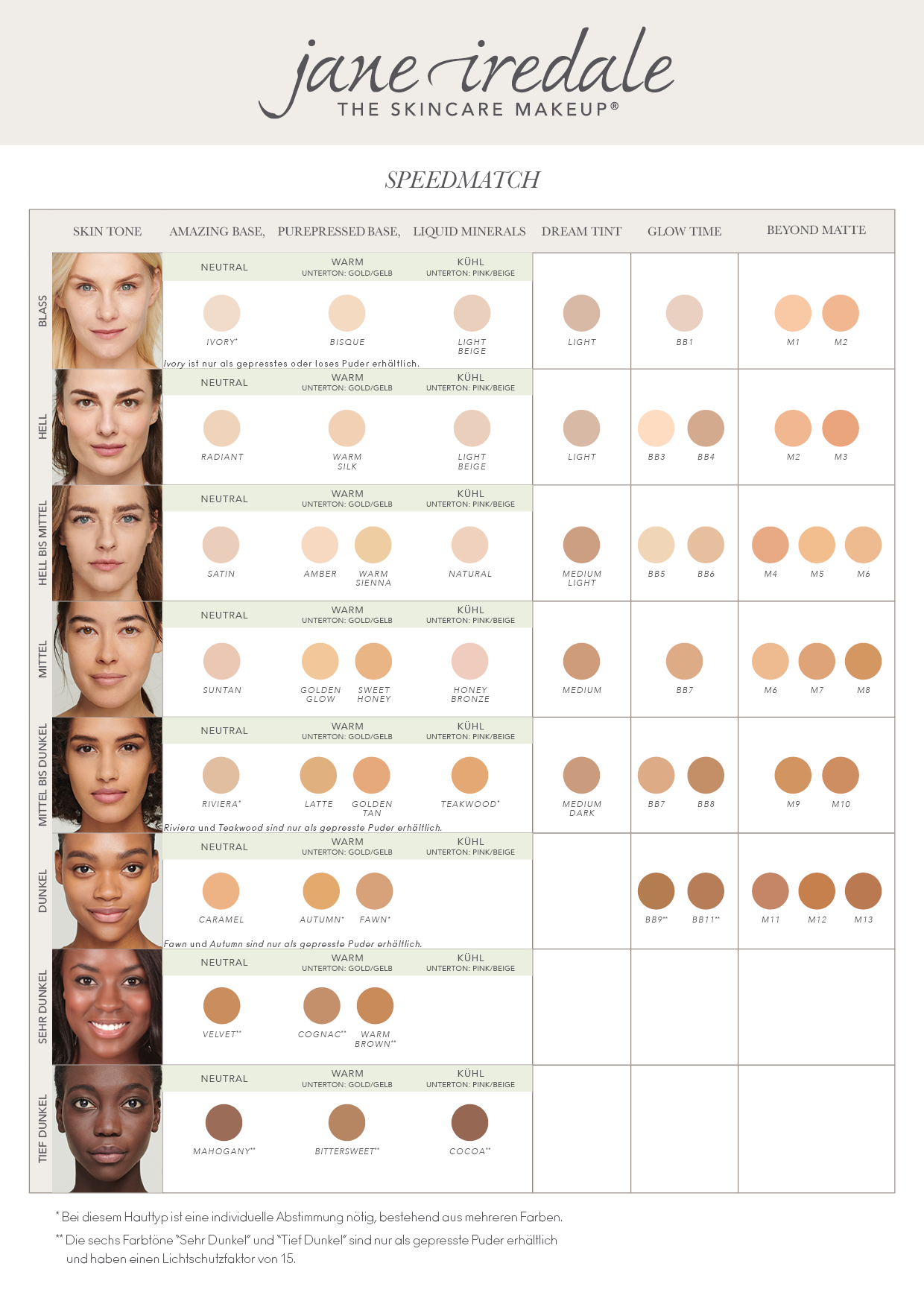 Speedmatch Chart jane iredale THE SKINCARE MAKE-UP