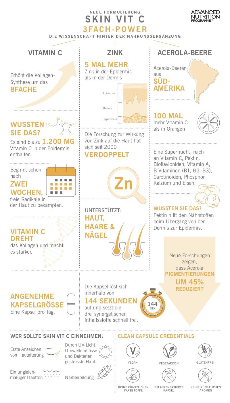 Vitamin C für die Haut von Advanced Nutrition Programme